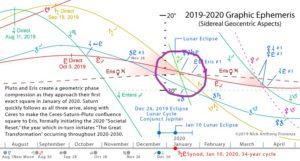 ASTRO 2019-2020